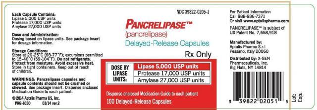 Foto Pancrelipasi (Viokase, Pancrezyme) - Farmaci per cani e gatti